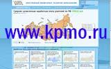 http://www.kpmo.ru/